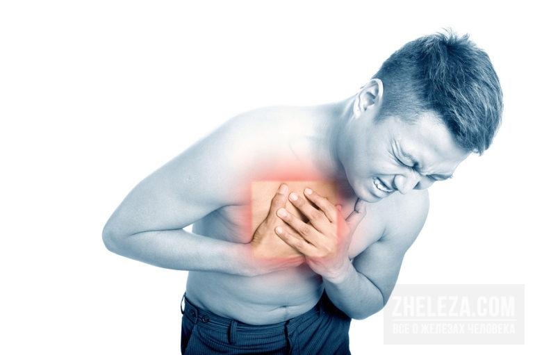 Боль в груди с правой стороны