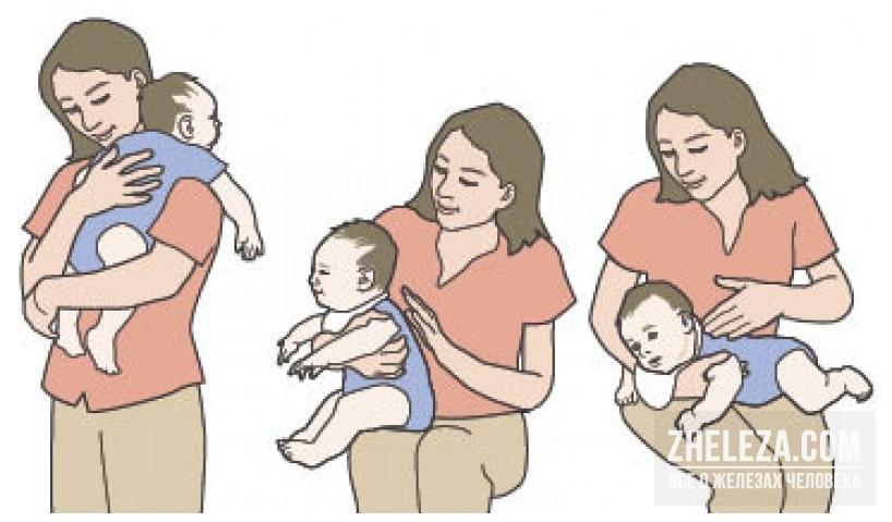 Как сделать так чтобы ребенок быстрее срыгнул