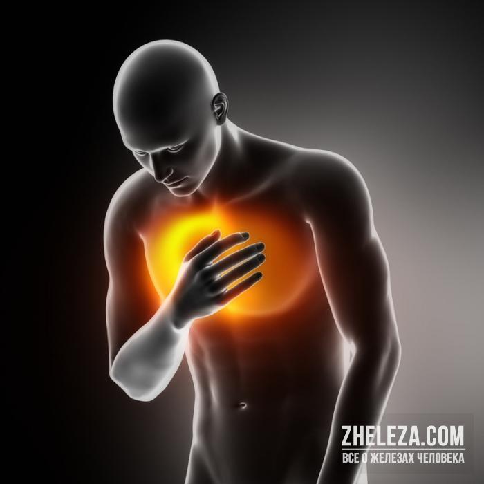 Боль в груди при ходьбе